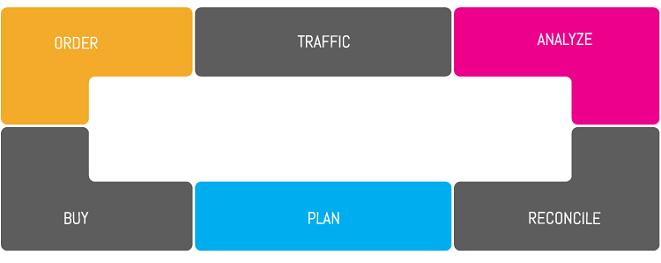 digital media planning and buying  u2013 aryansblog