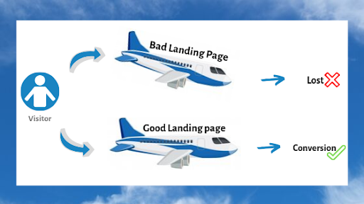 Importance of Landing Page
