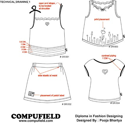 online fashion