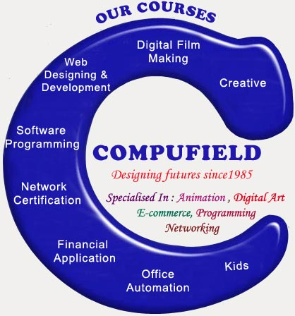 COMPUFIELD,  Designing Futures Since1985,  Spcialised In : Animation, Digital Art,  E-Commerce, Programming,  Networking